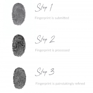 Fingerprint Editing Service